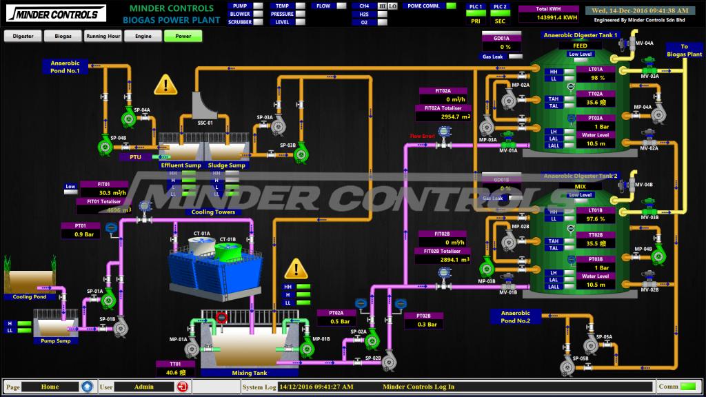 Biogas Plant SCADA – Minder Controls Sdn Bhd (1034171-D)